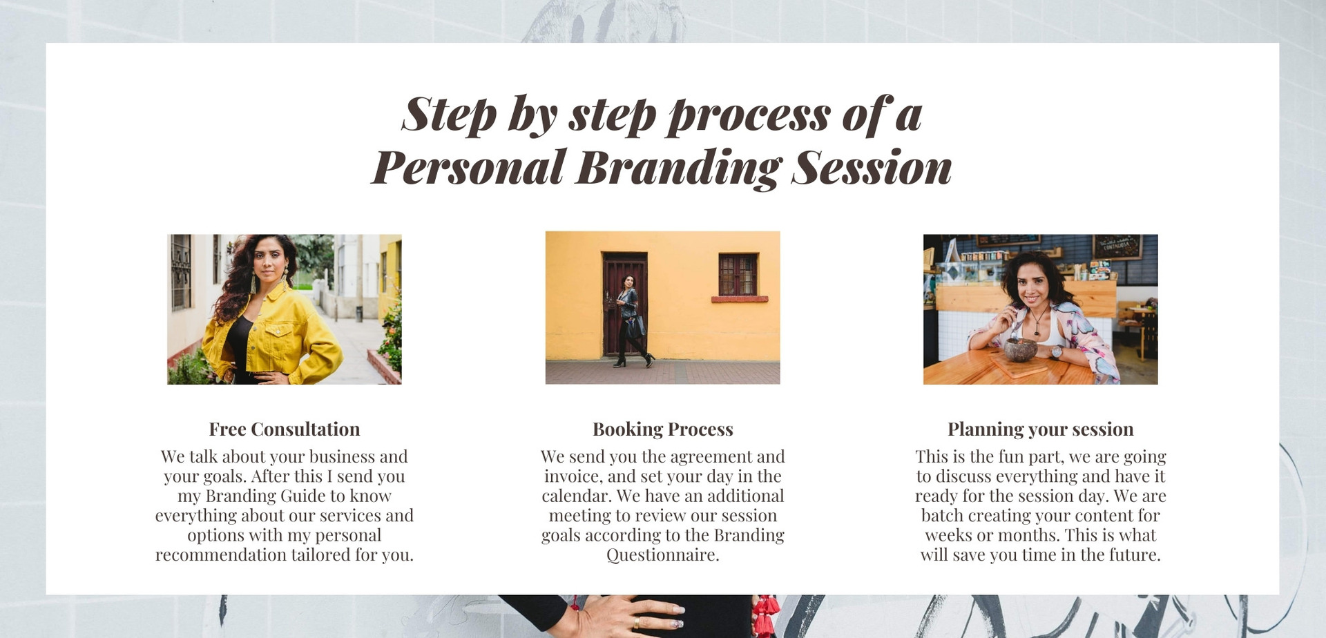Step by Step process of a Personal Branding Session